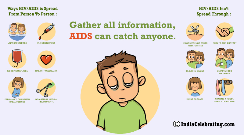 Gather all information, AIDS can catch anyone.