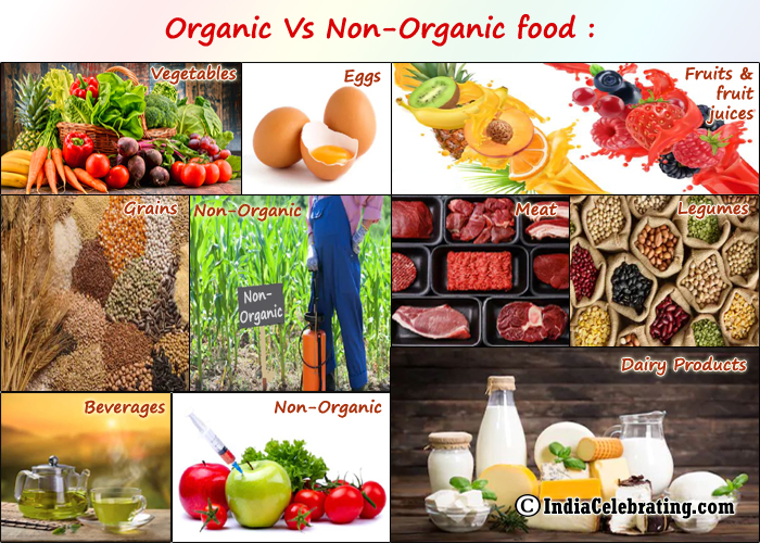 Organic Food: Meaning, Health Benefits