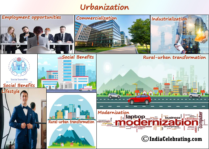 Urbanization: Meaning, Causes, Effects and Solutions